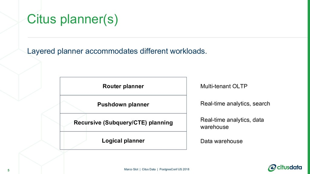Layered planner accommodates different workload...