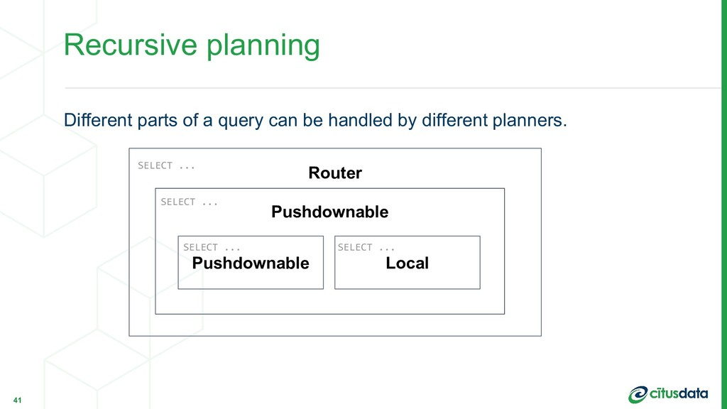Different parts of a query can be handled by di...