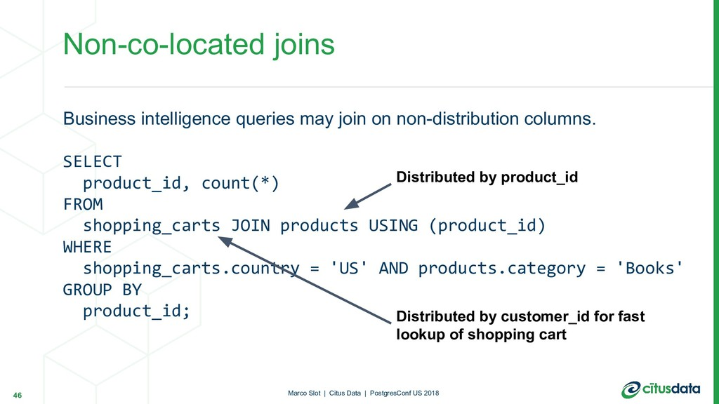 Business intelligence queries may join on non-d...