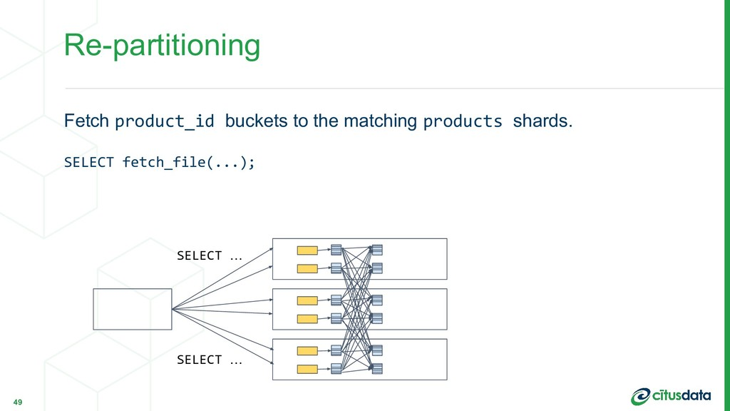 Re-partitioning Fetch product_id buckets to the...