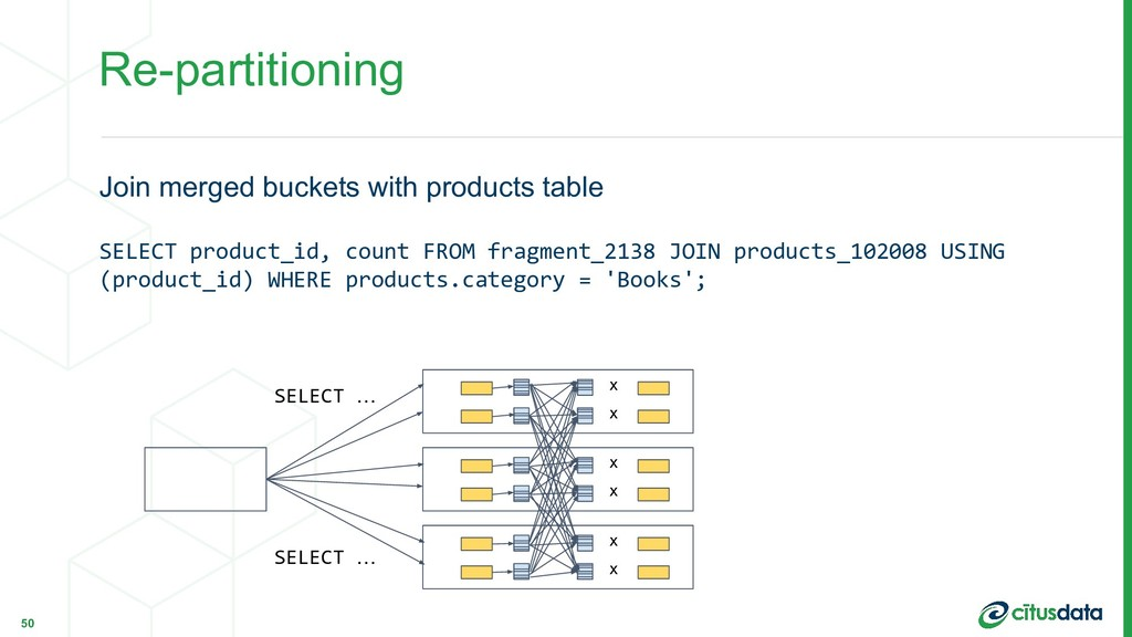 Re-partitioning Join merged buckets with produc...