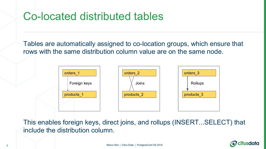 Tables are automatically assigned to co-locatio...