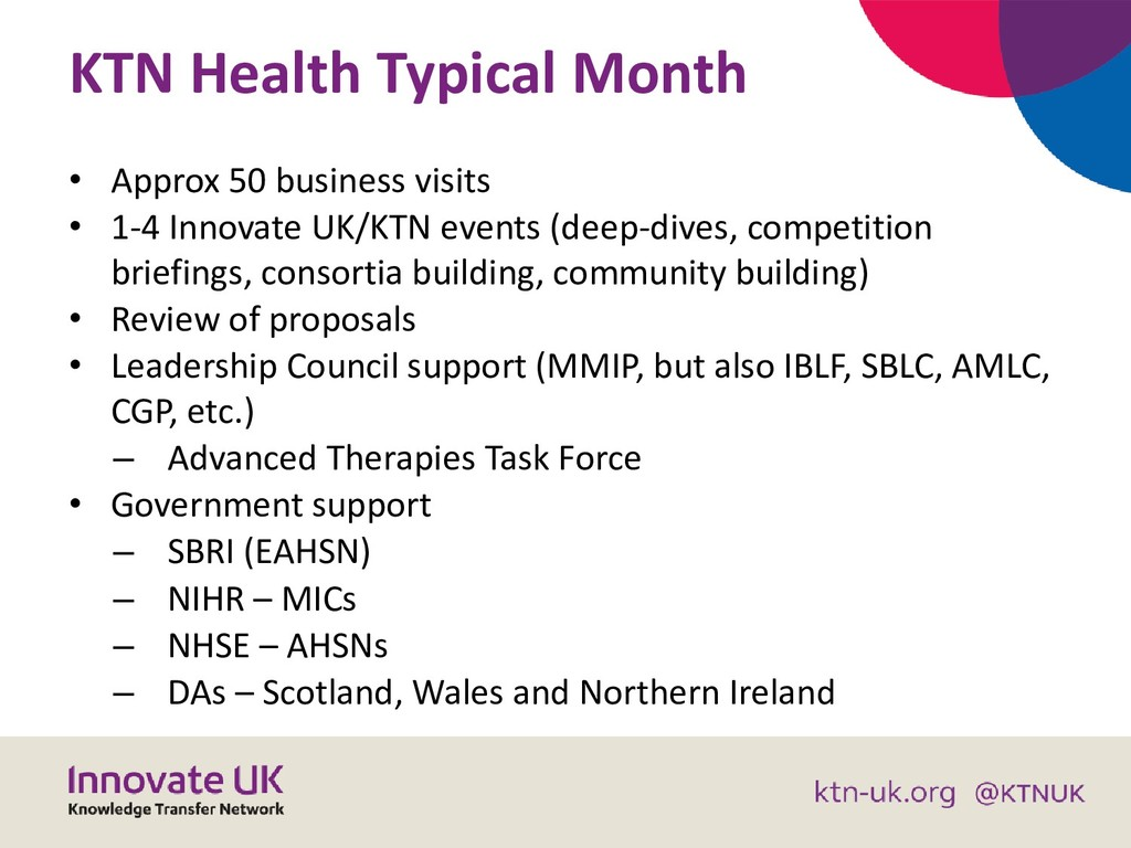 KTN Health Typical Month • Approx 50 business v...