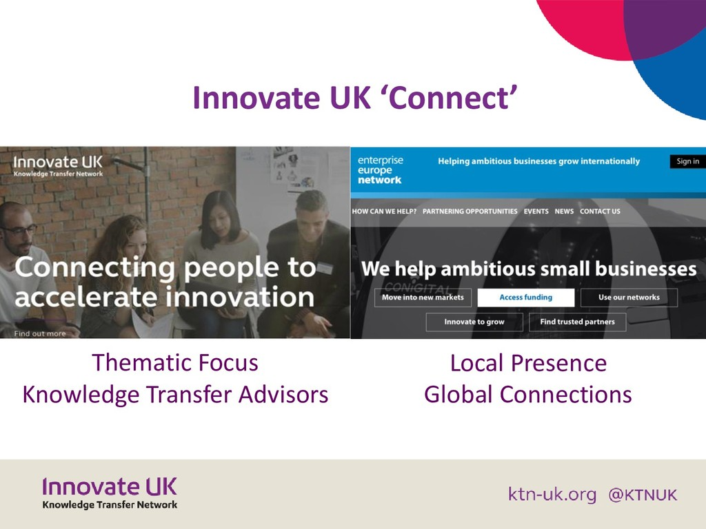 Innovate UK 'Connect' Thematic Focus Knowledge ...