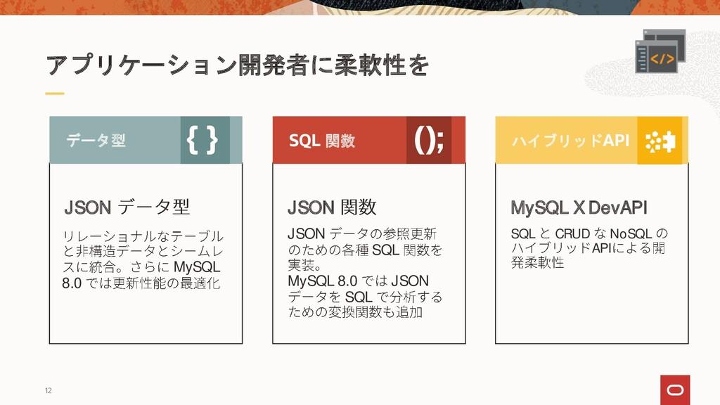 12 アプリケーション開発者に柔軟性を ハイブリッドAPI SQL 関数 データ型 MySQL...