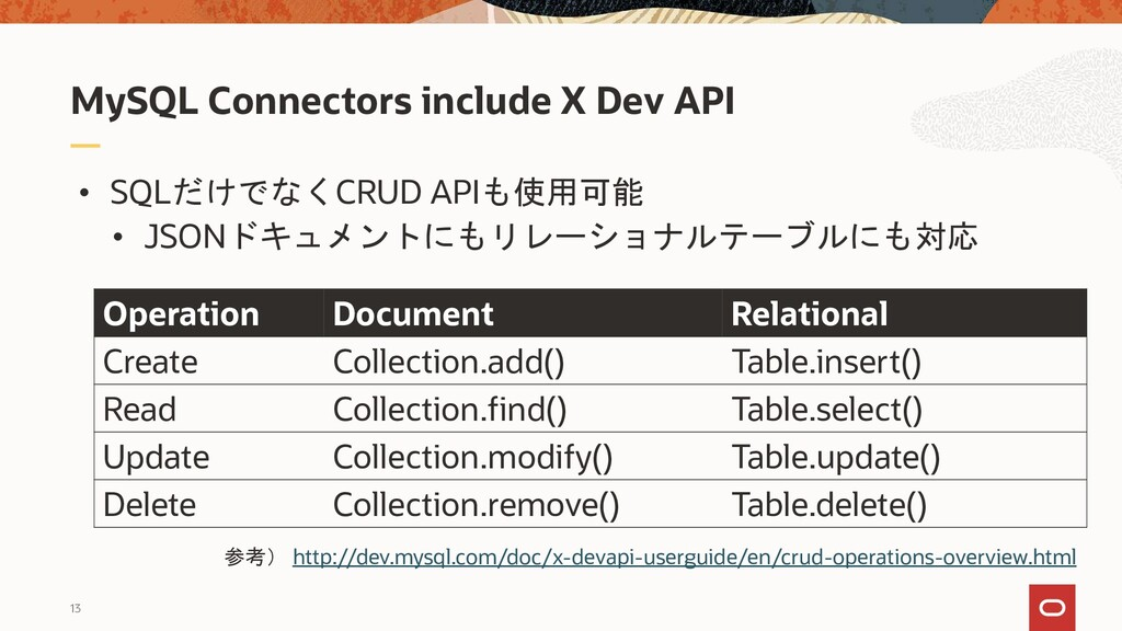 13 MySQL Connectors include X Dev API • SQLだけでな...