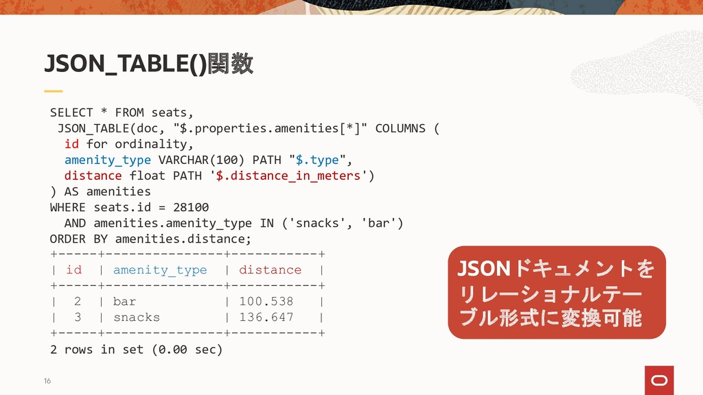 16 JSON_TABLE()関数 SELECT * FROM seats, JSON_TAB...