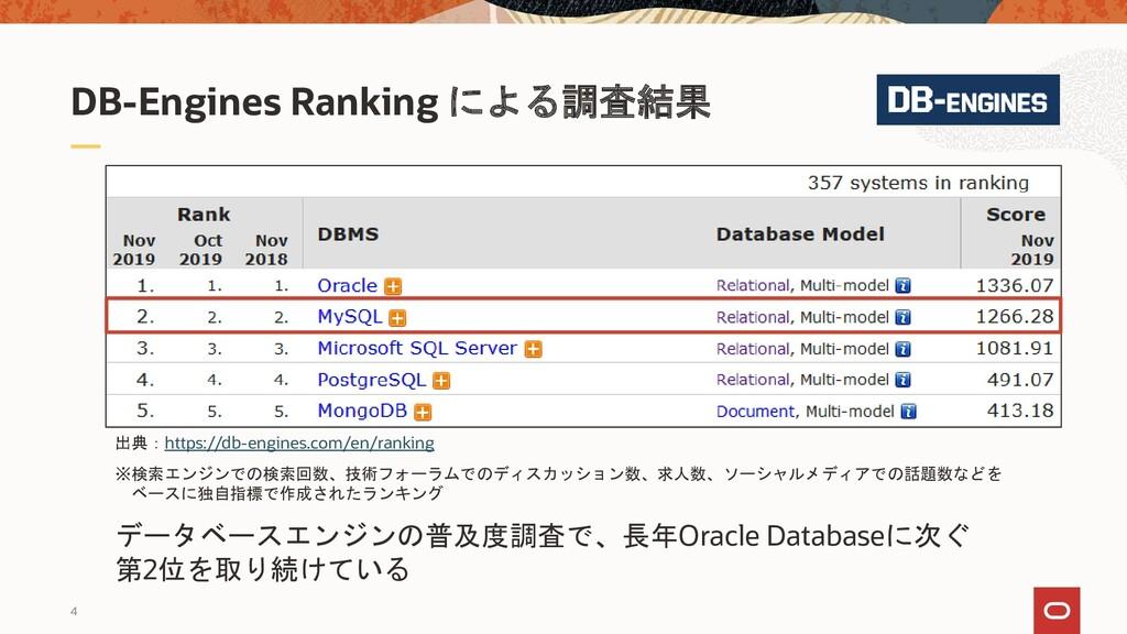 4 DB-Engines Ranking による調査結果 出典:https://db-engi...