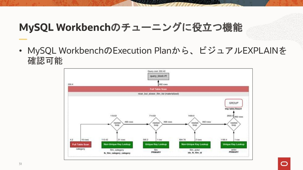 31 • MySQL WorkbenchのExecution Planから、ビジュアルEXPL...