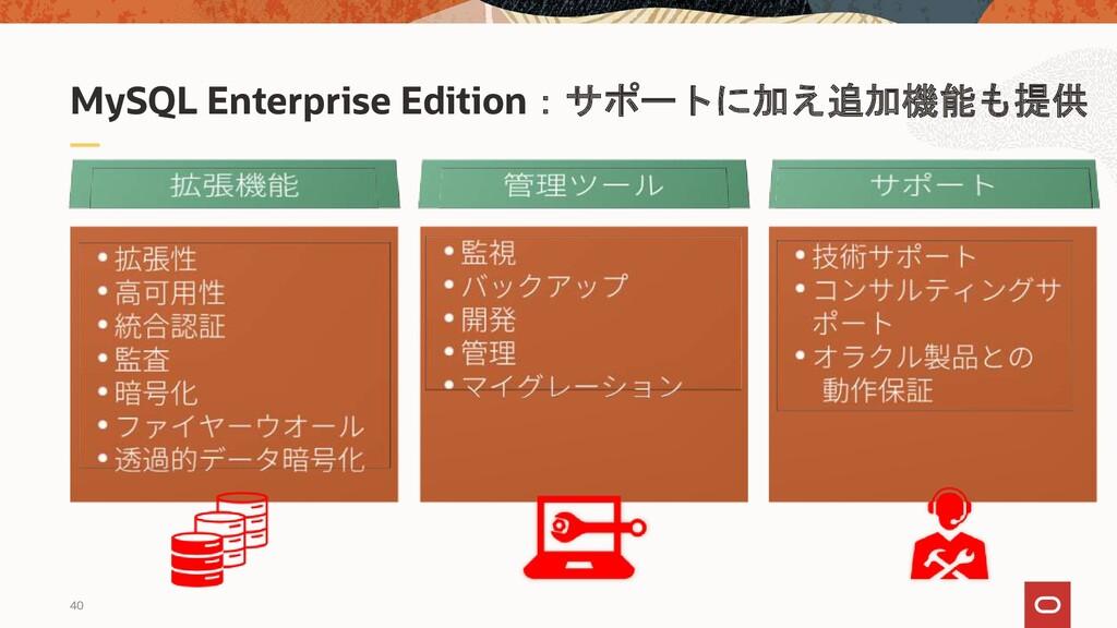 40 MySQL Enterprise Edition:サポートに加え追加機能も提供