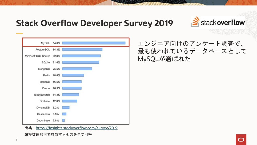 5 Stack Overflow Developer Survey 2019 出典:https...