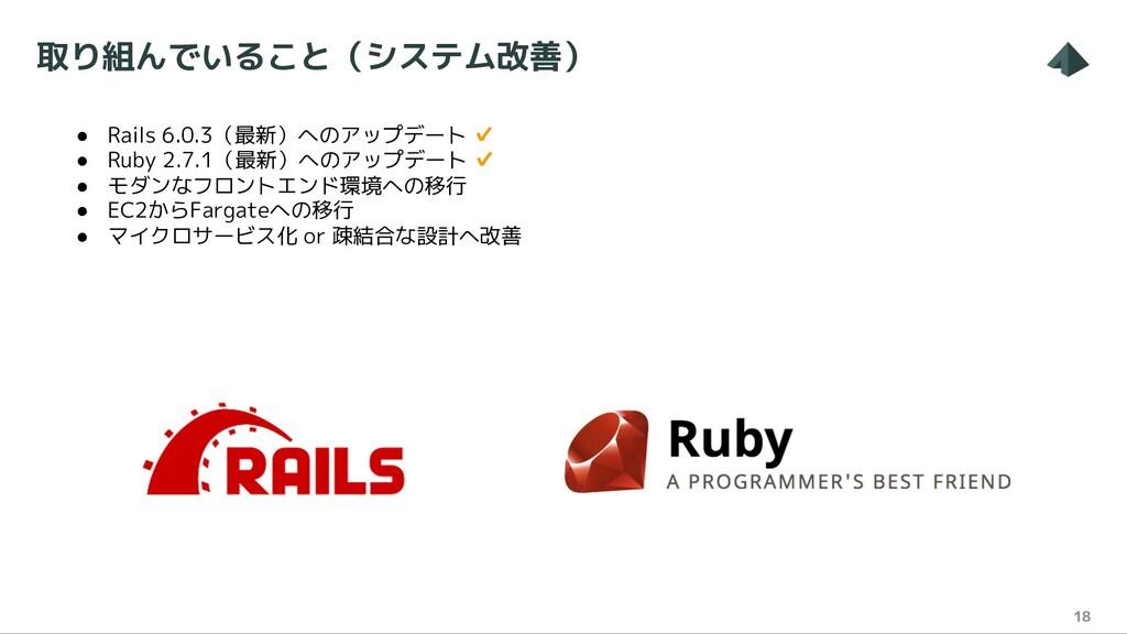 取り組んでいること(システム改善) ● Rails 6.0.3(最新)へのアップデート ✔ ●...