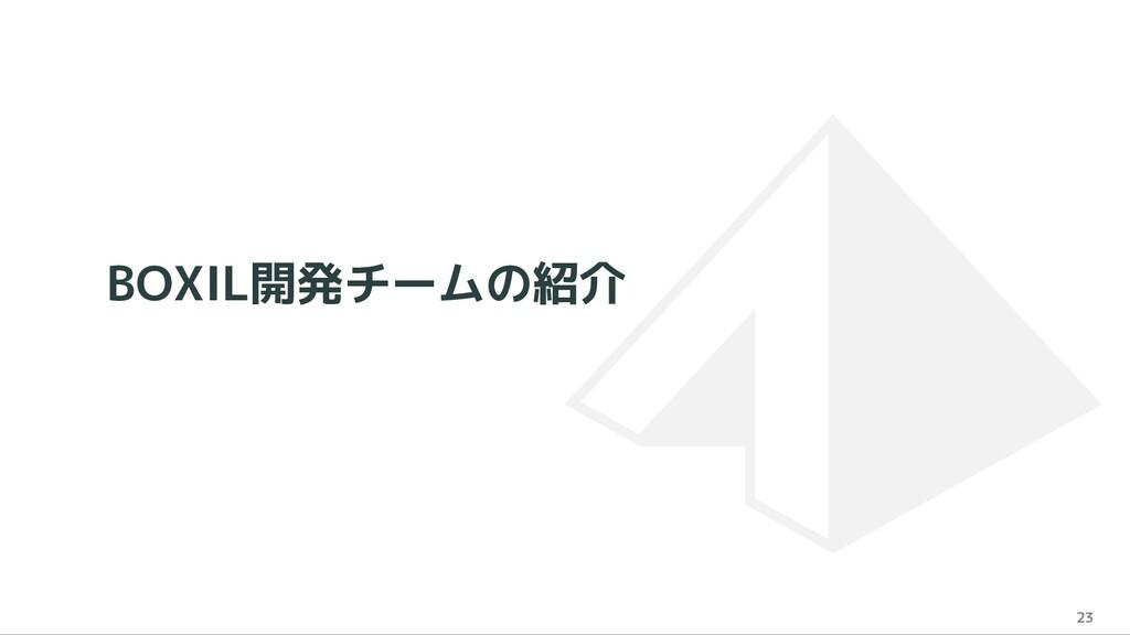 BOXIL開発チームの紹介 23
