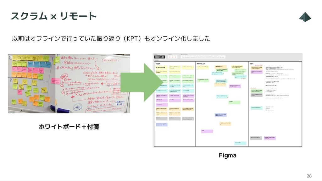 28 ホワイトボード+付箋 Figma スクラム × リモート 以前はオフラインで行っていた振...
