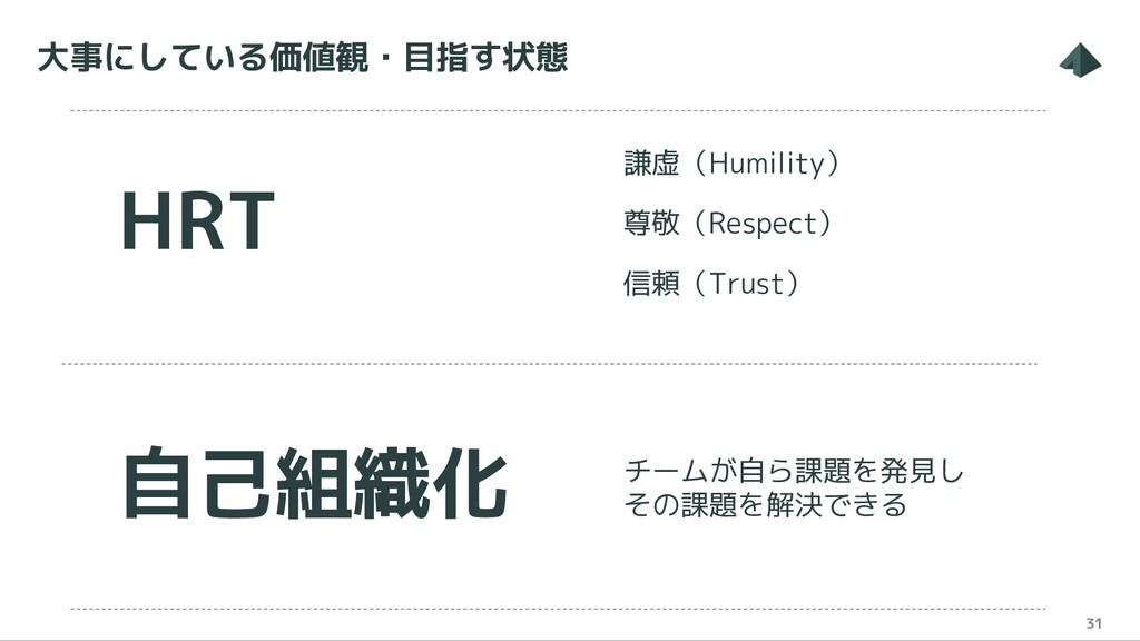 大事にしている価値観・目指す状態 31 HRT 自己組織化 謙虚(Humility) 尊敬(R...