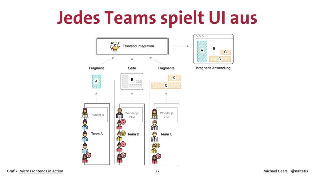 27 Jedes Teams spielt UI aus Grafik: Micro Fron...