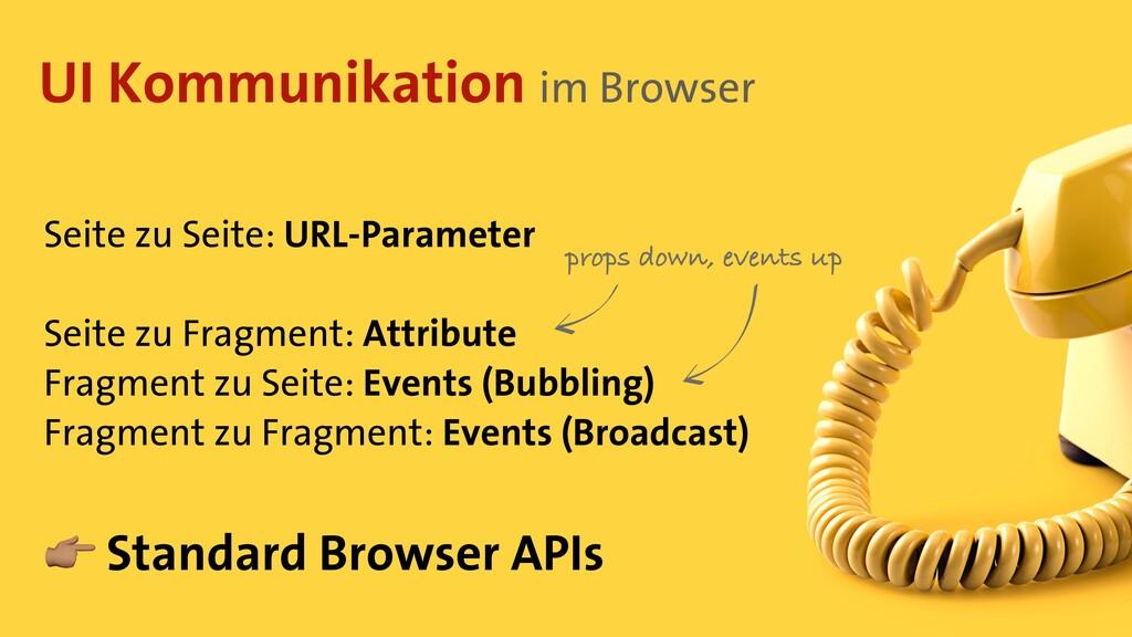 Seite zu Seite: URL-Parameter   Seite zu Frag...