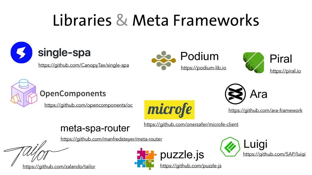 Libraries & Meta Frameworks https://github.com/...