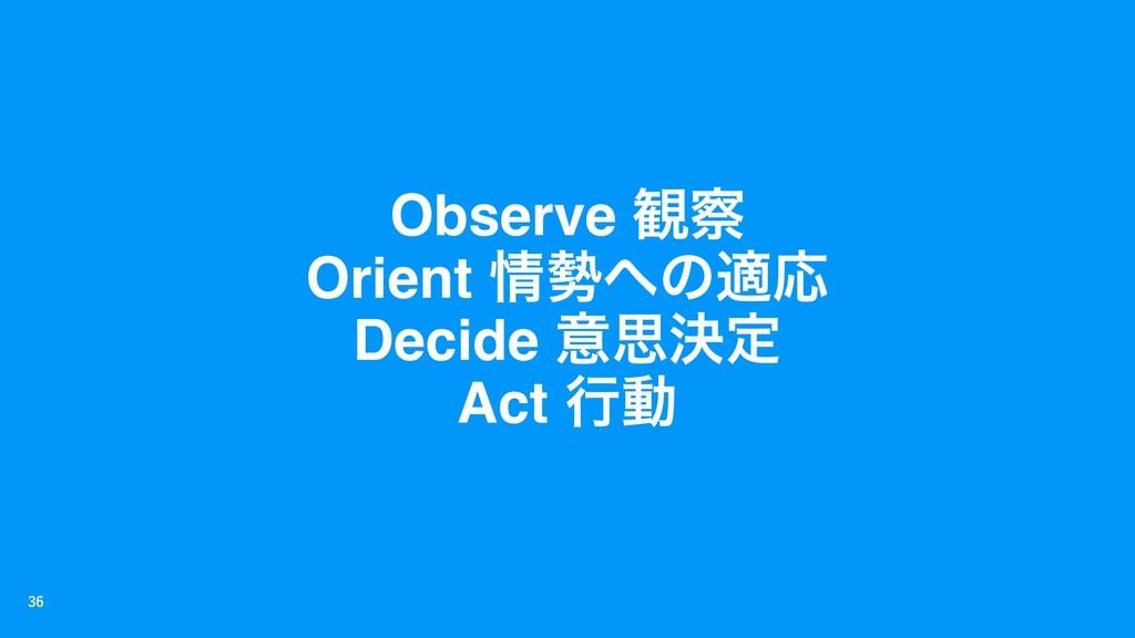 Observe ؍ Orient ͷదԠ Decide ҙࢥܾఆ Act ߦಈ