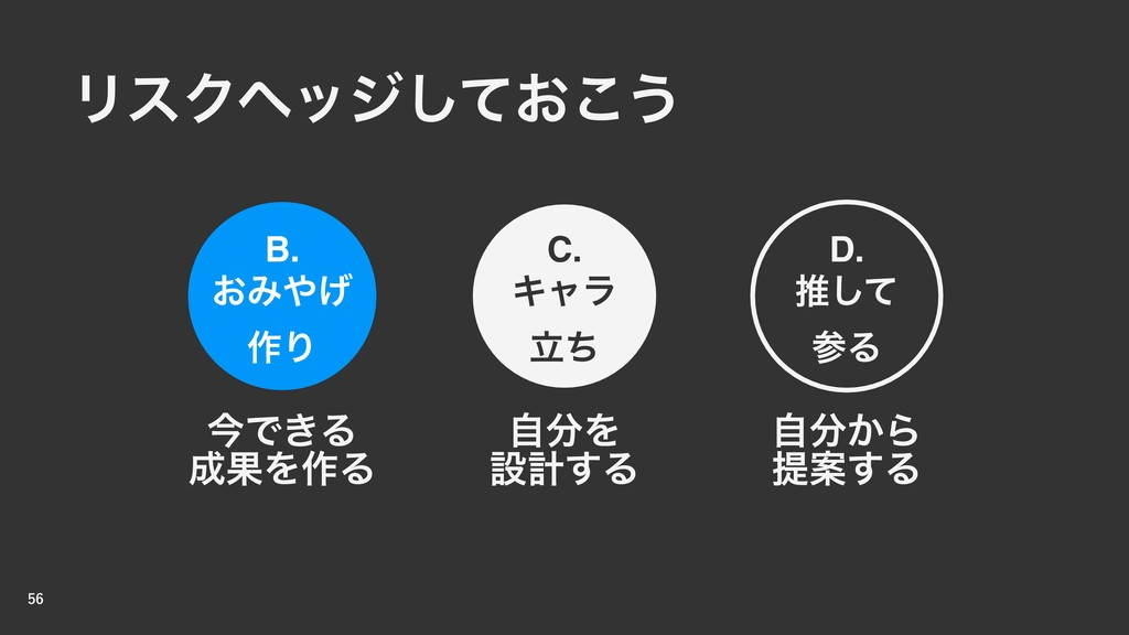 ϦεΫϔοδ͓ͯ͜͠͏ B. ͓Έ͛ ࡞Γ C. Ωϟϥ ཱͪ D. ਪͯ͠...