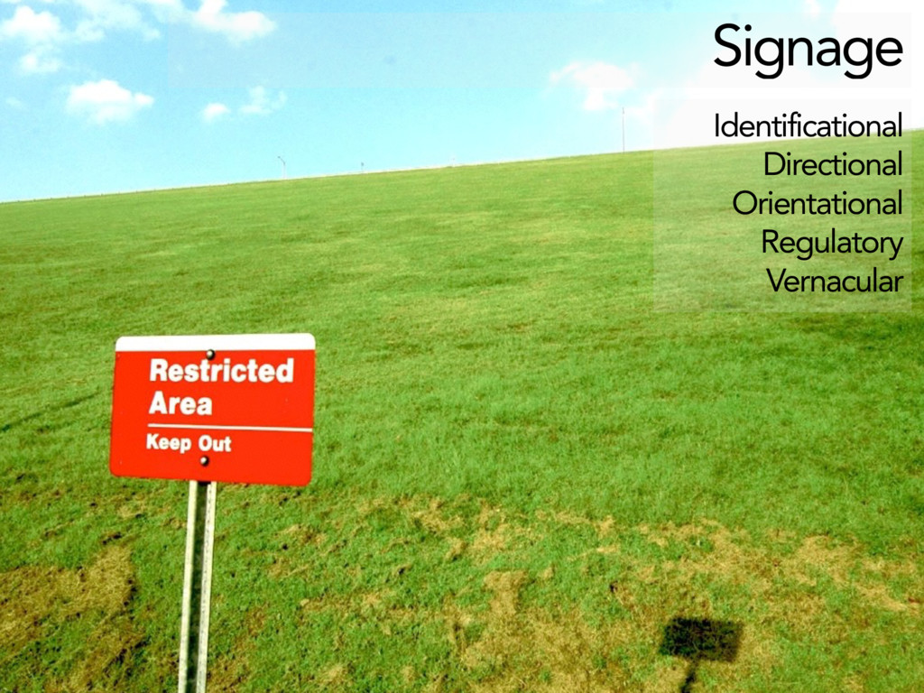 Limitations of maps Signage Identificational D...