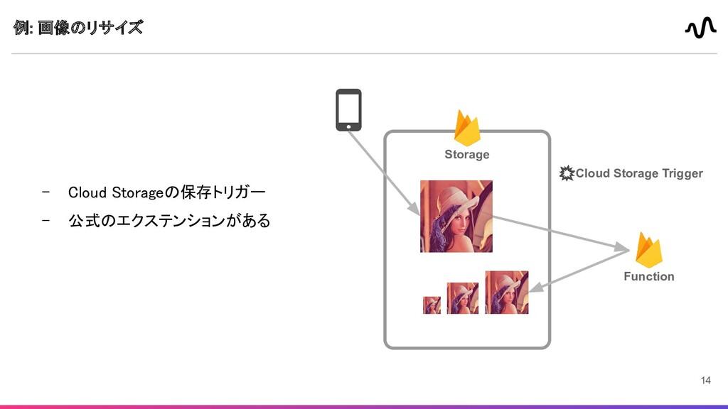 例: 画像のリサイズ - Cloud Storageの保存トリガー - 公式のエクステンシ...
