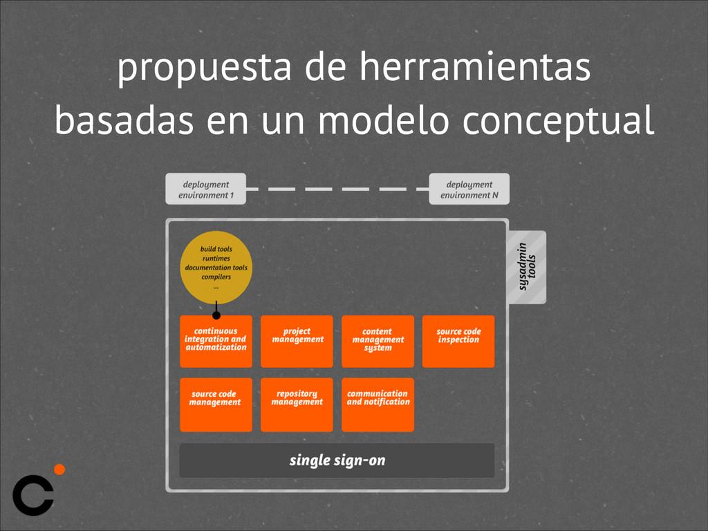 propuesta de herramientas basadas en un modelo ...