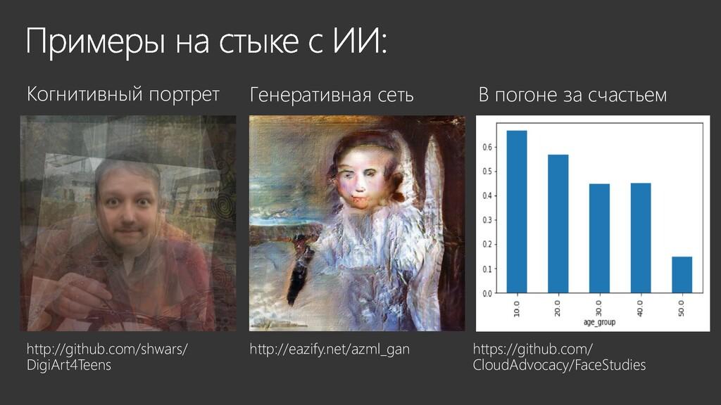 Когнитивный портрет Генеративная сеть В погоне ...