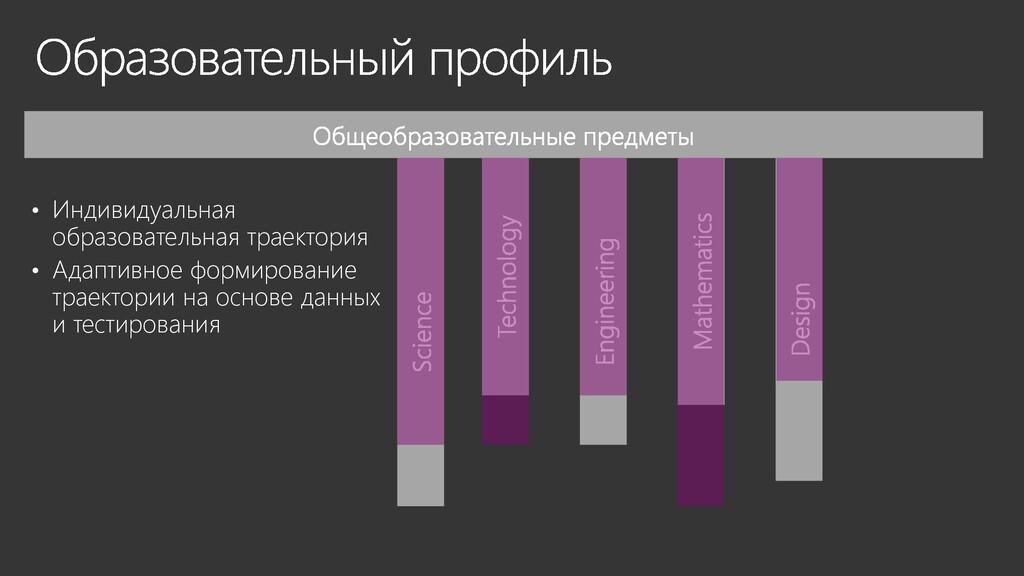 • Индивидуальная образовательная траектория • А...