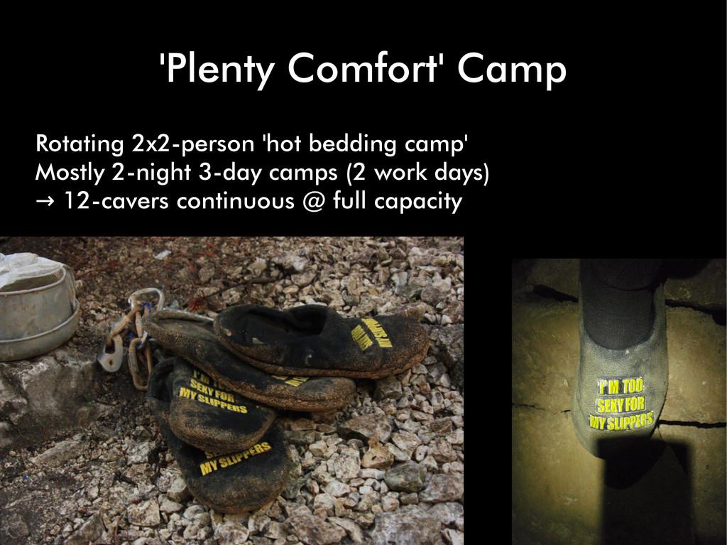 'Plenty Comfort' Camp Rotating 2x2-person 'hot ...