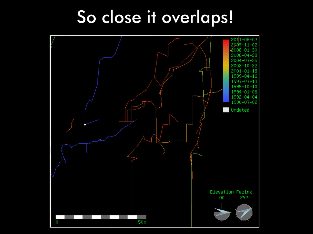 So close it overlaps!