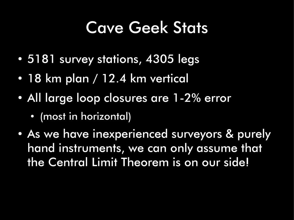 Cave Geek Stats ● 5181 survey stations, 4305 le...