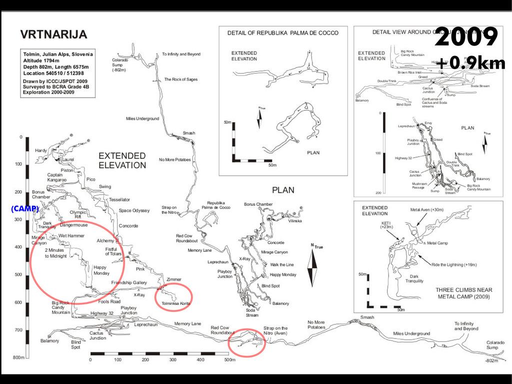 2009 +0.9km (CAMP)