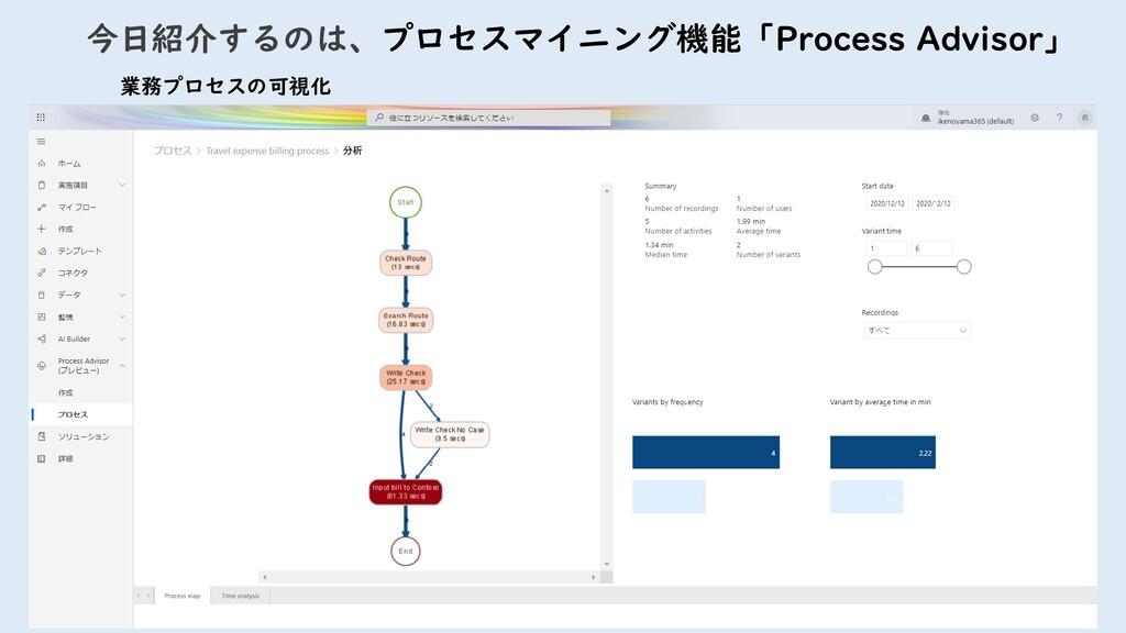 4 今日紹介するのは、プロセスマイニング機能「Process Advisor」 業務プロセスの...