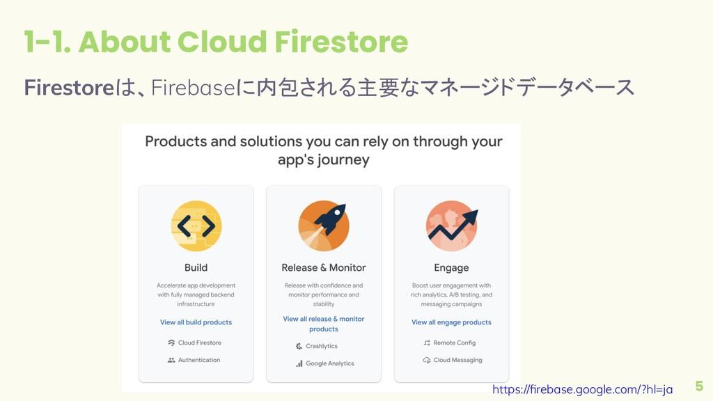 1-1. About Cloud Firestore 5 Firestoreは、Firebas...