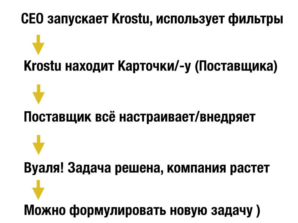 СЕО запускает Krostu, использует фильтры Krostu...