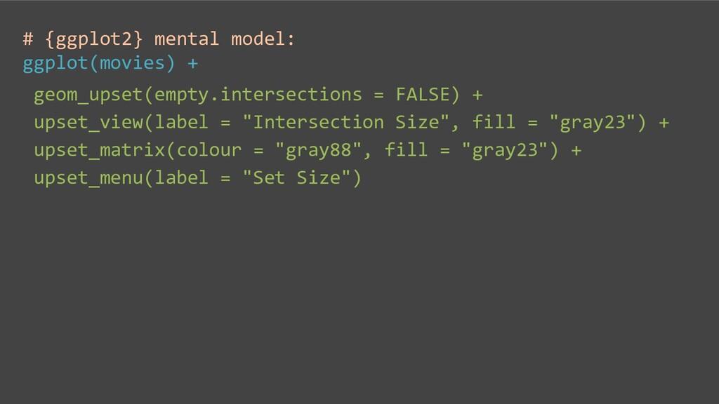 # {ggplot2} mental model: ggplot(movies) + geom...
