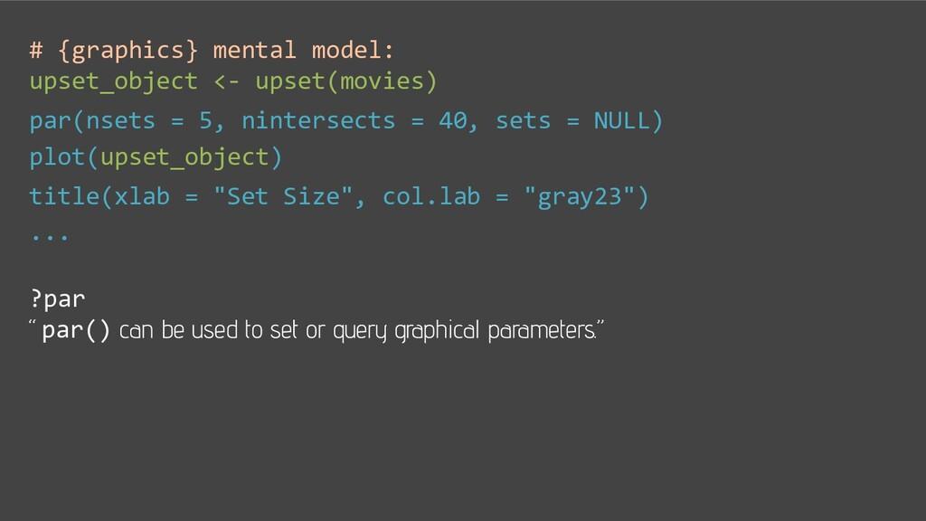 # {graphics} mental model: upset_object <- upse...