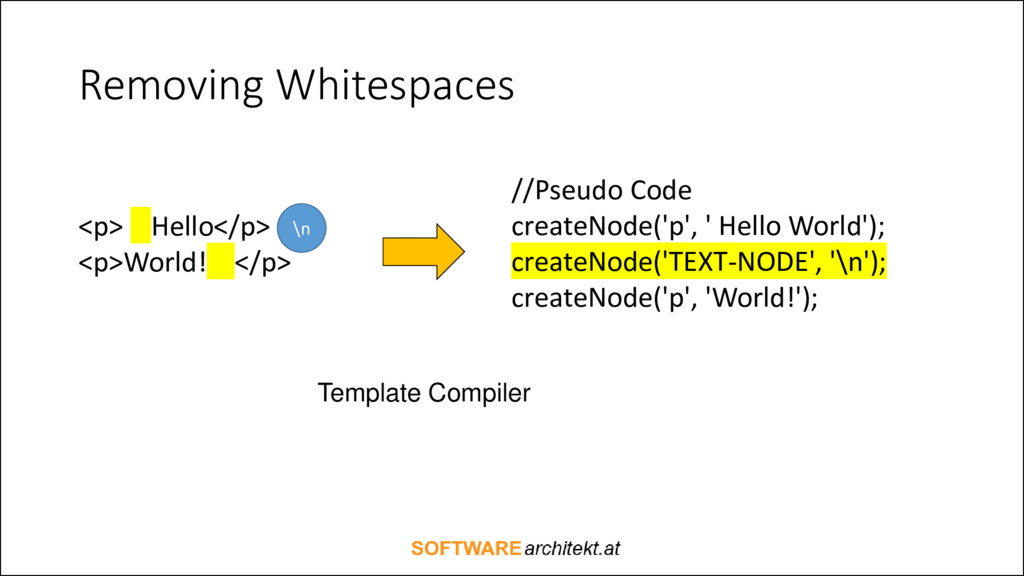 Removing Whitespaces <p> Hello</p> <p>World! </...