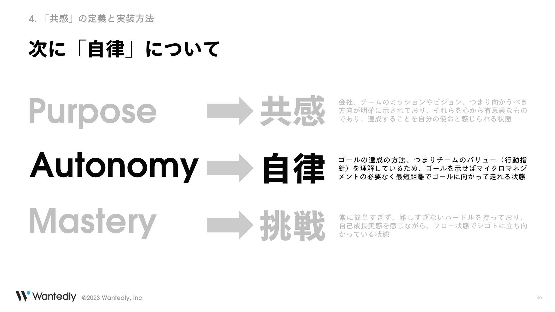 ʹʮࣗʯʹ͍ͭͯ Autonomy ࣗ ΰʔϧͷୡͷํ๏ɺͭ·ΓνʔϜͷόϦϡʔʢߦಈ...