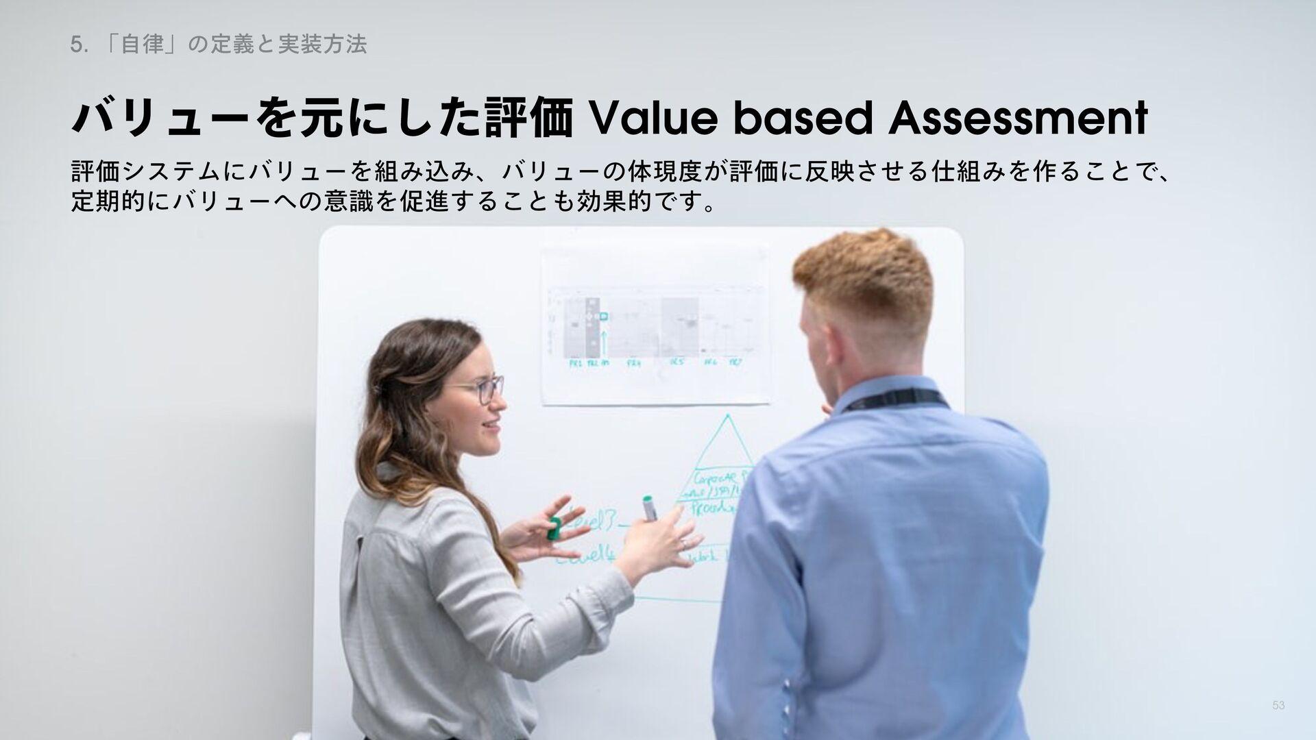 όϦϡʔΛݩʹͨ͠ධՁ Value based Assessment ධՁγεςϜʹόϦϡʔΛ...