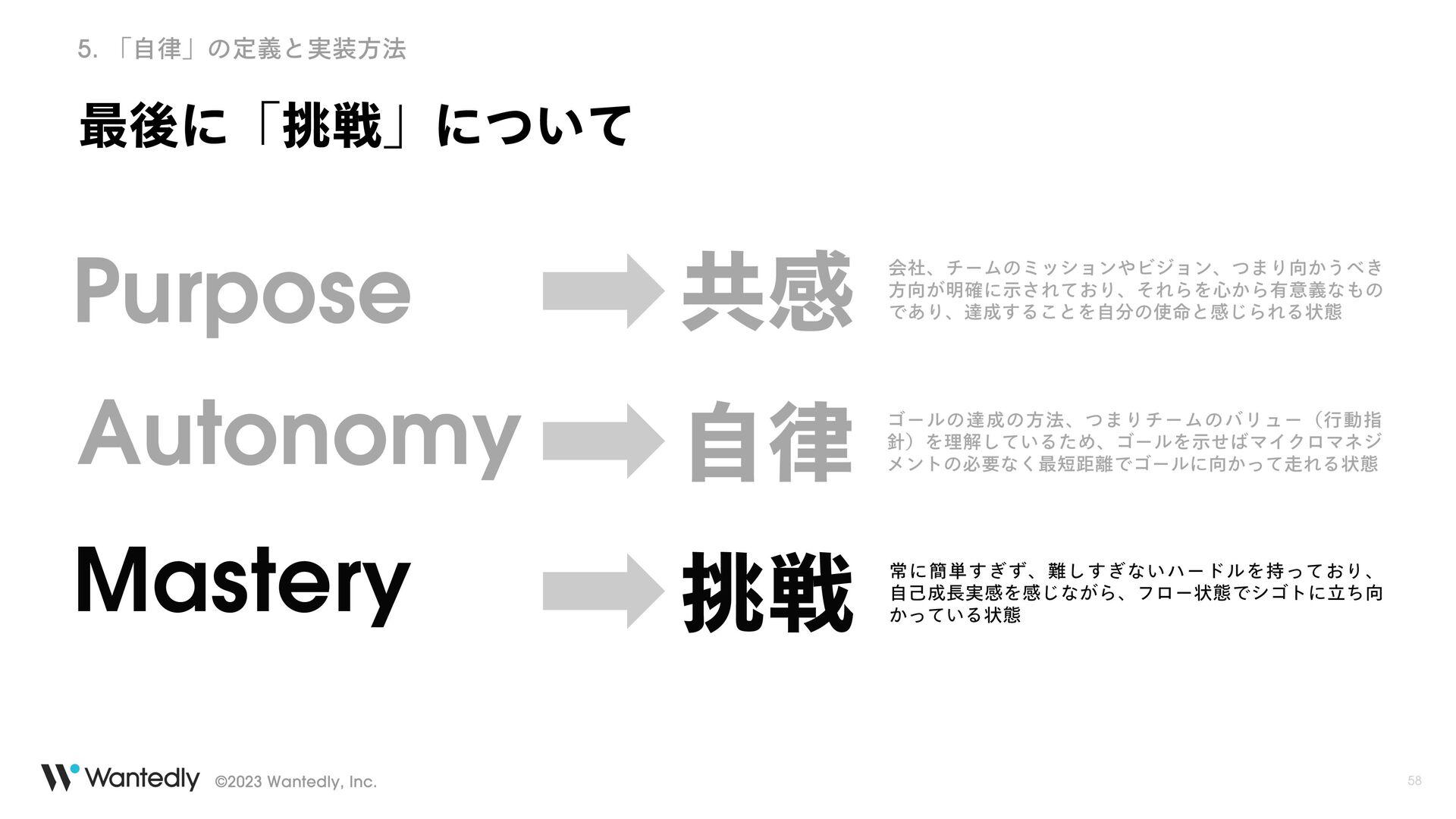 ࠷ޙʹʮઓʯʹ͍ͭͯ Mastery ઓ ৗʹ؆୯͗ͣ͢ɺ͗͢͠ͳ͍ϋʔυϧΛ͓ͬͯΓ...