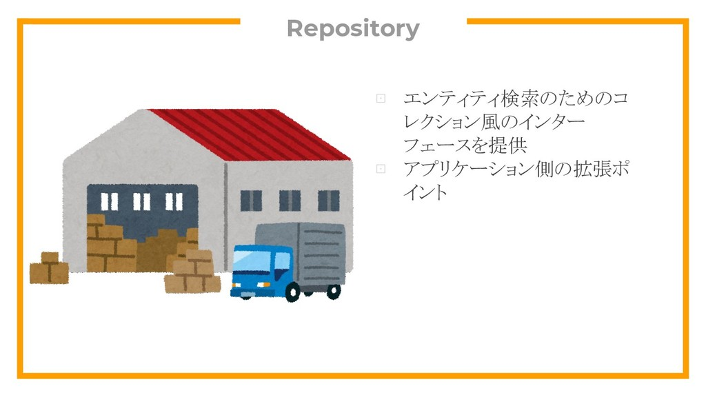 Repository ⊡ エンティティ検索のためのコ レクション風のインター フェースを提供 ...