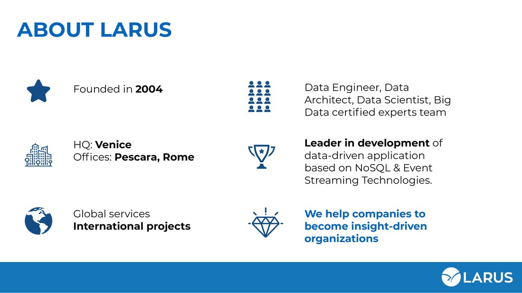 ABOUT LARUS Founded in 2004 HQ: Venice Offices: ...