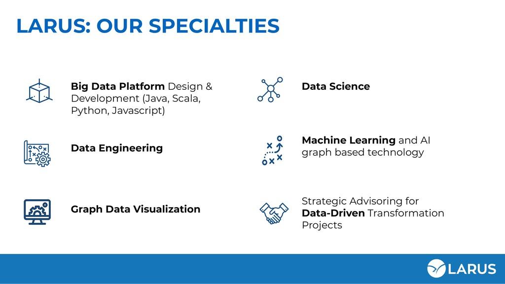 LARUS: OUR SPECIALTIES Big Data Platform Design...