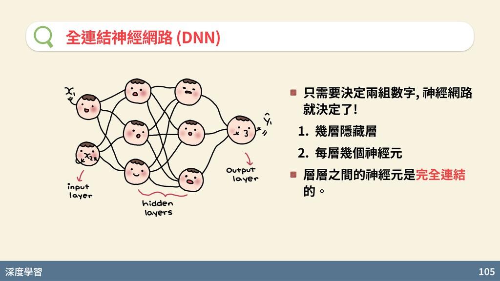 度學習 105 全連結神經網路 (DNN) 只需要決定兩組數字, 神經網路 就決定了! 1. ...