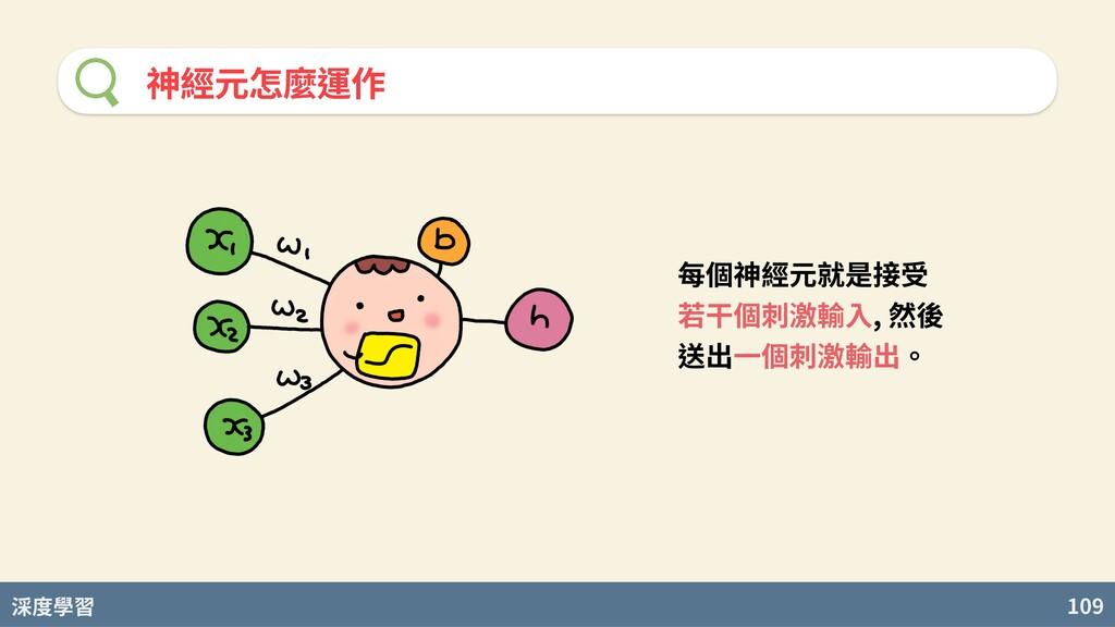 度學習 109 神經元怎麼運作 每個神經元就是接受 若⼲個刺激輸⼊, 然後 送出⼀個刺激輸出。