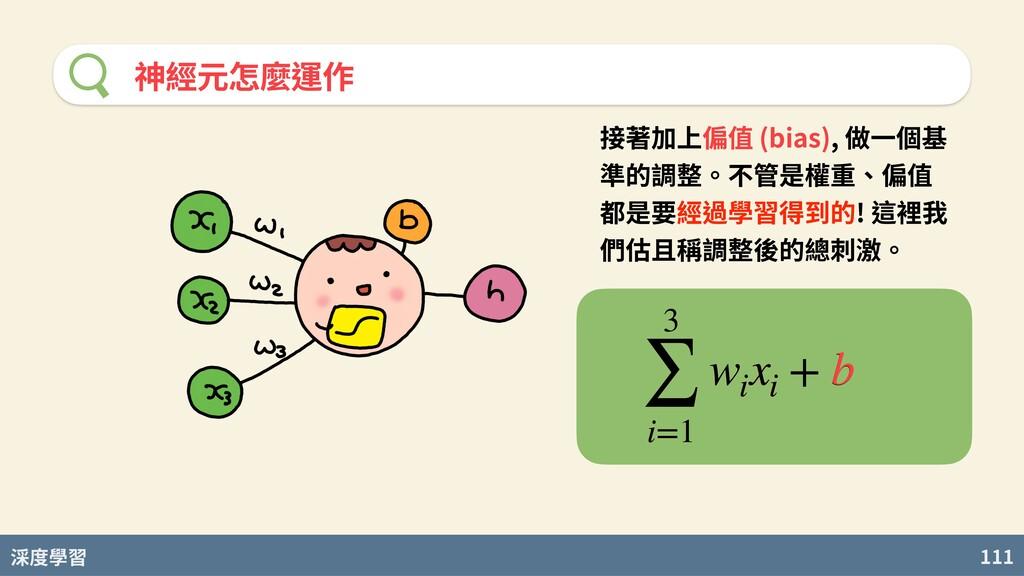 度學習 111 神經元怎麼運作 接著加上偏值 (bias), 做⼀個基 準的調整。不管是權重、...