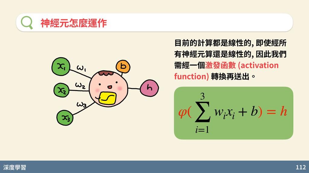 度學習 112 神經元怎麼運作 ⽬前的計算都是線性的, 即使經所 有神經元算還是線性的, 因此...