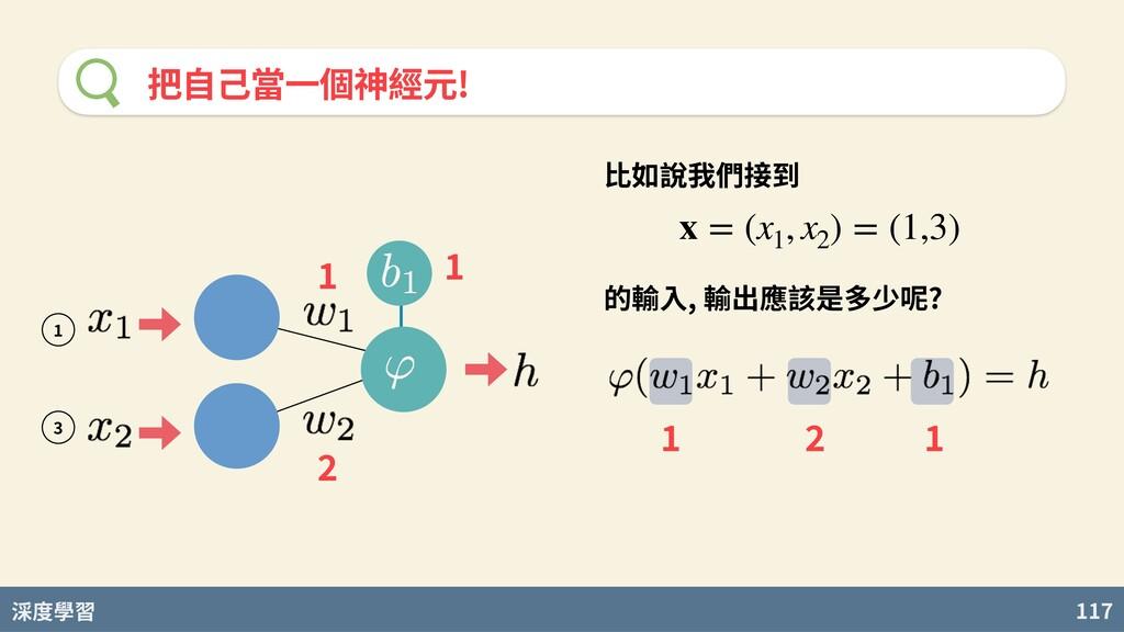 度學習 117 把⾃⼰當⼀個神經元! ⽐如說我們接到 的輸⼊, 輸出應該是多少呢? x = (...